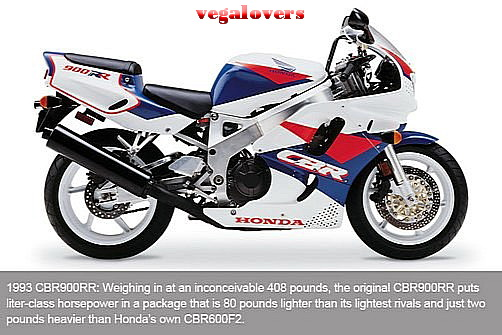 Honda CBR1000RR evolution 1