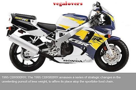 Honda CBR1000RR evolution 2