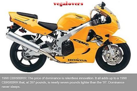 Honda CBR1000RR evolution 4