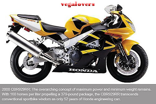 Honda CBR1000RR evolution 5