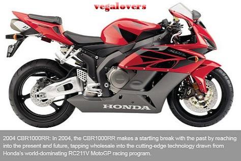 Honda CBR1000RR evolution 7