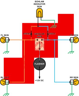 Modifikasi wiring indikator sein tunggal
