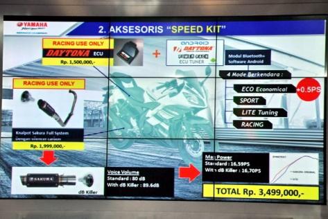 aksesoris speed kit yamaha r15