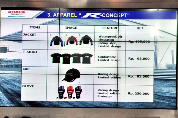 apparel kit yamaha r concept