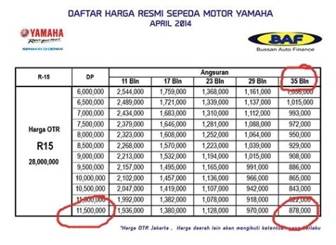Daftar Harga Kredit Yamaha R15 2014