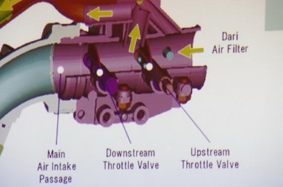 Teknologi YMJET-FI pada motor YAMAHA