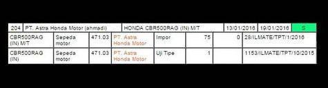 Kode TPT new HONDA CBR